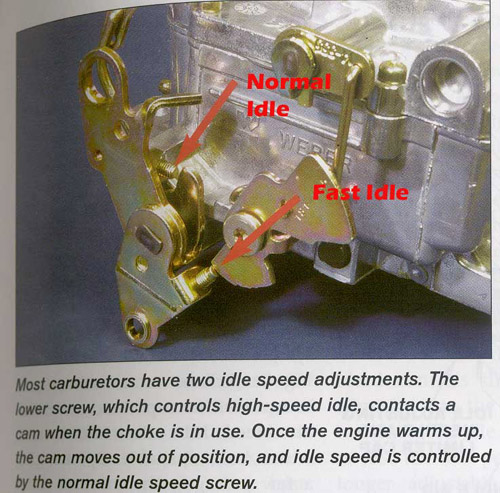 carburetor idle set