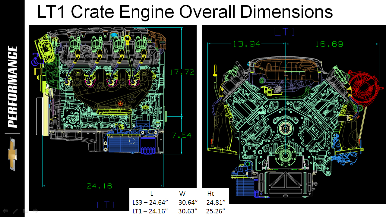Engine Dimensions Wiring Diagram 1985 Chevy 305 Block Lt1