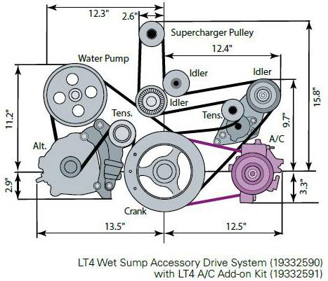 Chevrolet Performance Parts 19332591 Lt1 Lt4 Accessory Drive