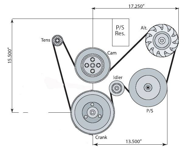 chevrolet performance parts 19257325 cpp accessory drive systemchevrolet performance parts 19257325 cpp accessory drive system without a c fits ls2, ls3 \u0026 ls7 engines