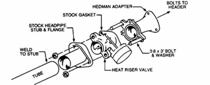 Hedman Hedders - Hedman Hedders Heat Riser Valve 21140