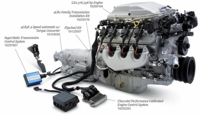 Chevrolet Performance Parts - CPSLSAEROD4L85E Connect & Cruise EROD- $750.00 Rebate -  S/C LSA  556HP  Engine w/4L85E Trans